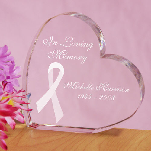 Breast Cancer Awareness In Loving Memory Personalized Heart Keepsake